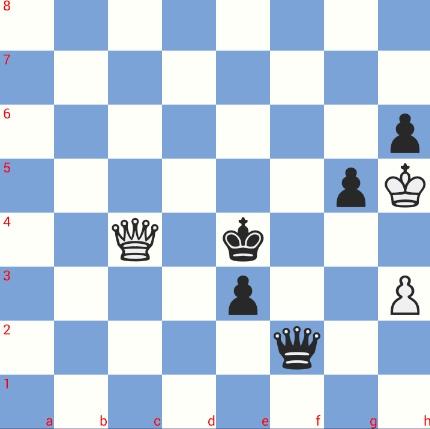 DIAGRAM 2: Hvordan vinner sort? (Løsning publiseres kl 14.00) Etter et langt parti spilte en sliten Dolzykova Kf3?? fulgt av Dg4 sjakk matt.