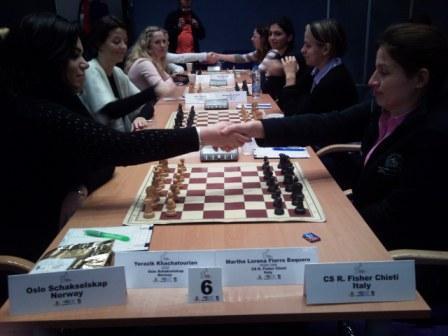 Damelaget gjør seg klar til kamp mot italienske Chieti