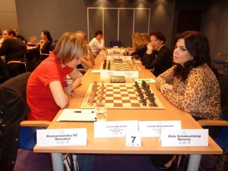 Damelaget gjør seg klar til å slå slovakene i 4.runde.